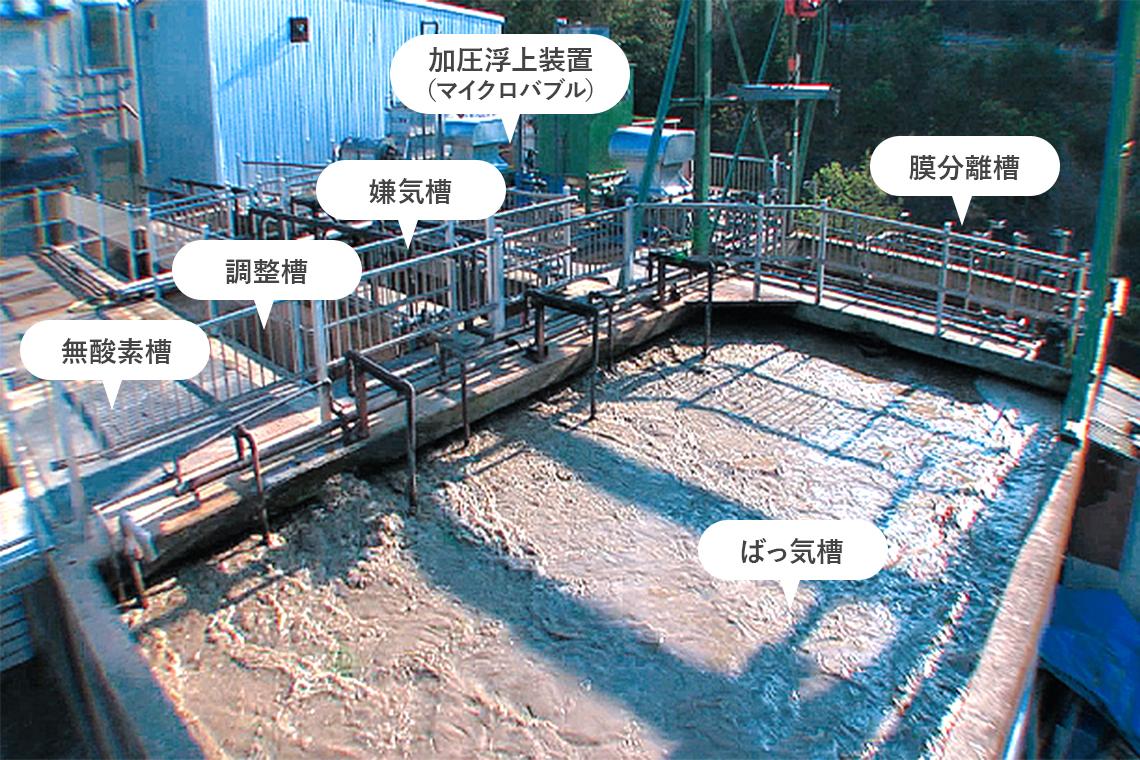 嫌気・膜分離システム 全景(豆腐工場)